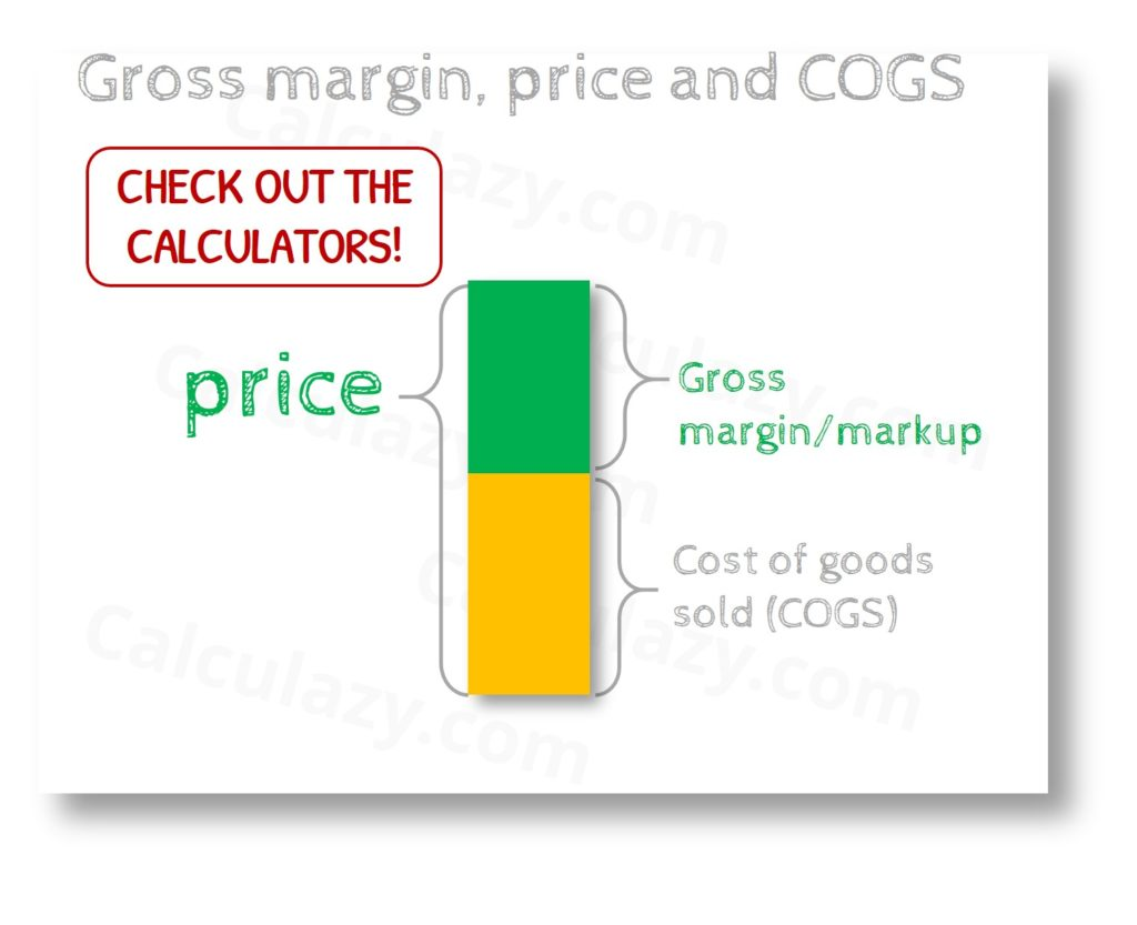 Price, gross margin, markup and COGS - Business calculators